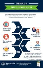 5 principles of it customer service
