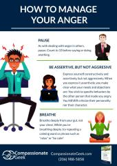anger management customer service infographic